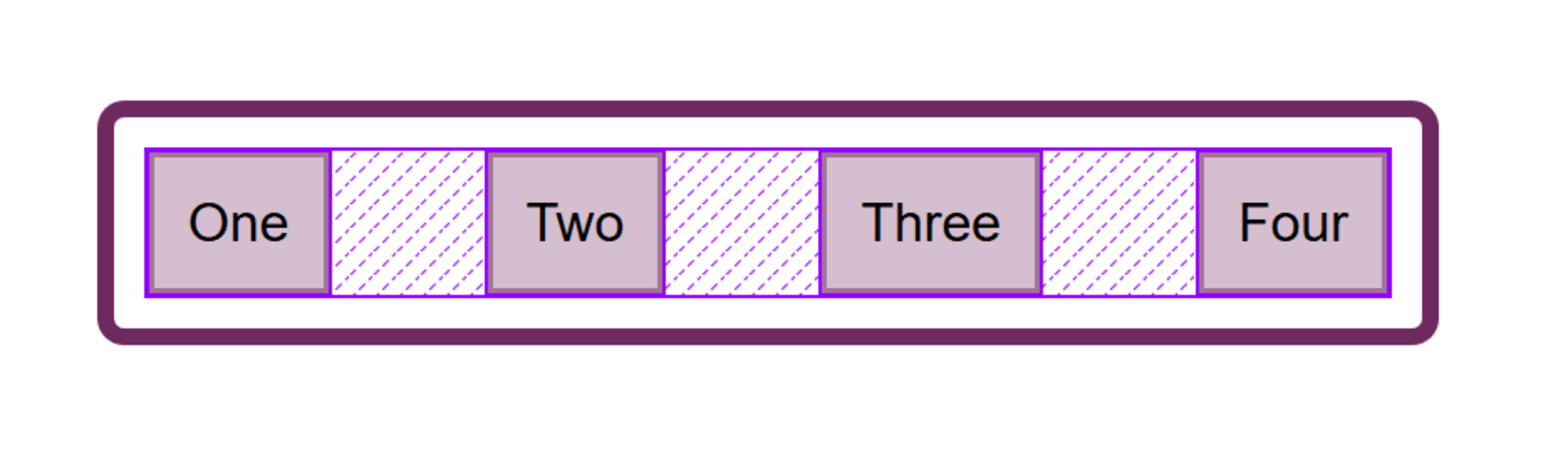 Comment aligner verticalement ou horizontalement en CSS ?
